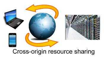 [logo] CORS - Cross-origin resource sharing